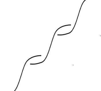 Stacked S Curves